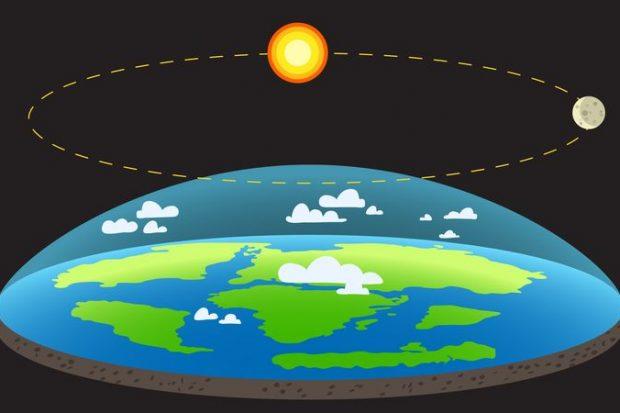 Galileo sahtekar mıydı?