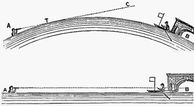 Modern Zaman Efsaneleri 9: Bedford Level Deneyleri